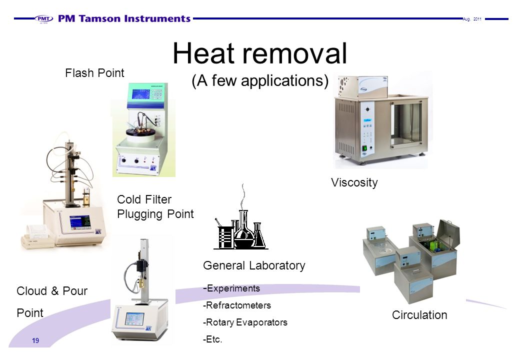 Heat removal (A few applications)