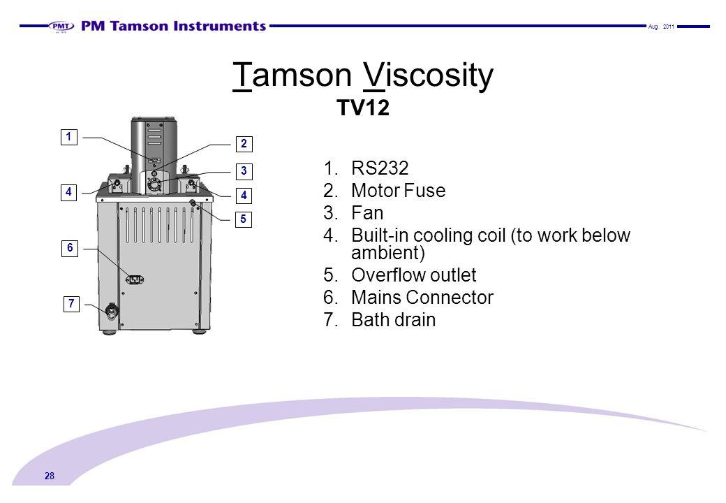 Tamson Viscosity TV12 RS232 Motor Fuse Fan
