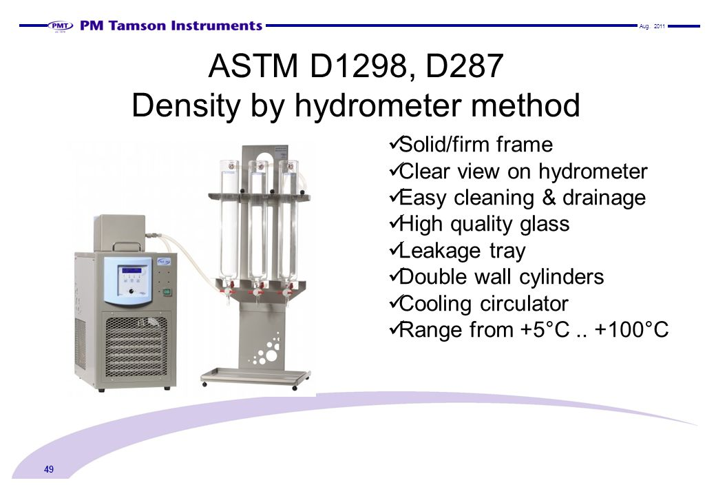 ASTM D1298, D287 Density by hydrometer method