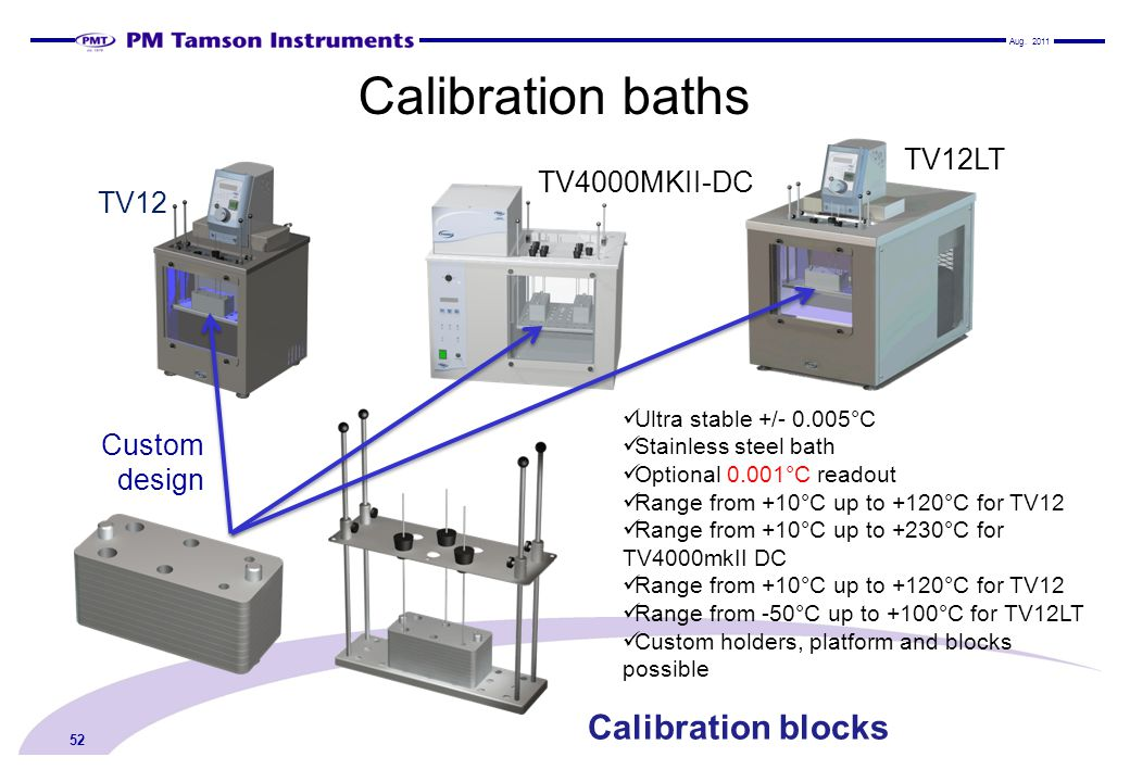 Calibration baths Calibration blocks TV12LT TV4000MKII-DC TV12
