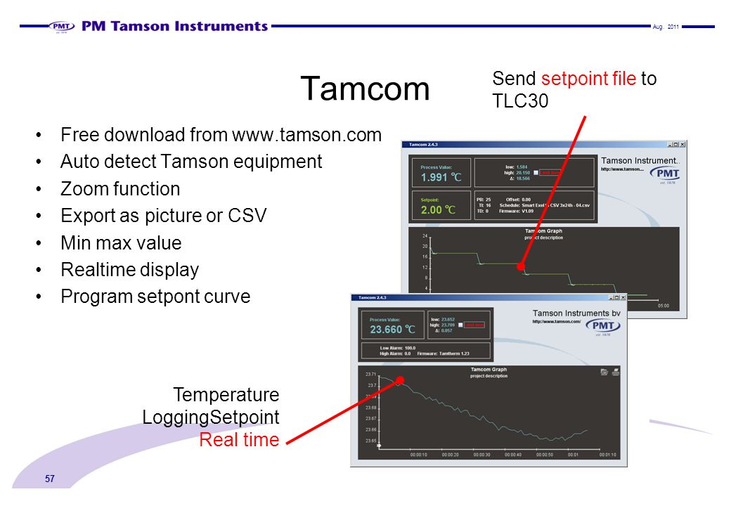 Tamcom Send setpoint file to TLC30 Free download from www.tamson.com