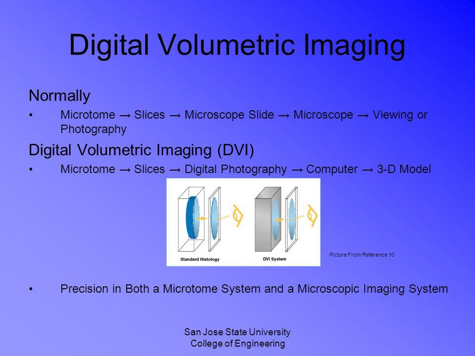 Digital Volumetric Imaging