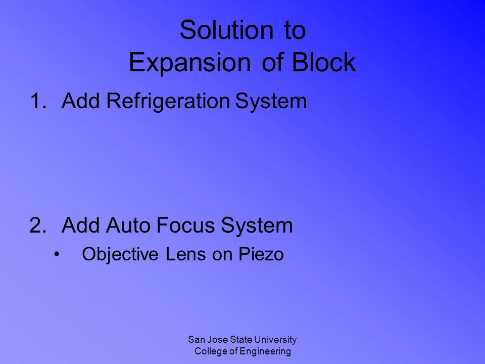 Solution to Expansion of Block