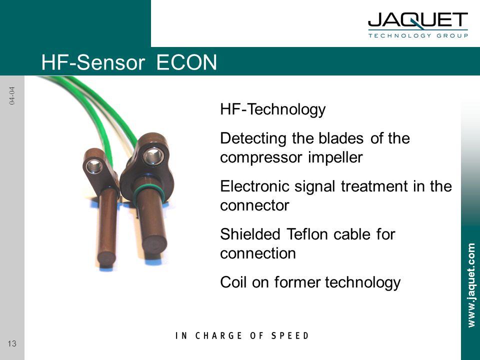 HF-Sensor ECON HF-Technology
