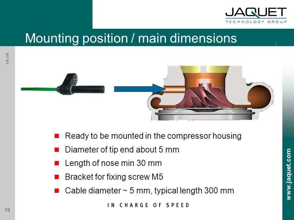 Mounting position / main dimensions