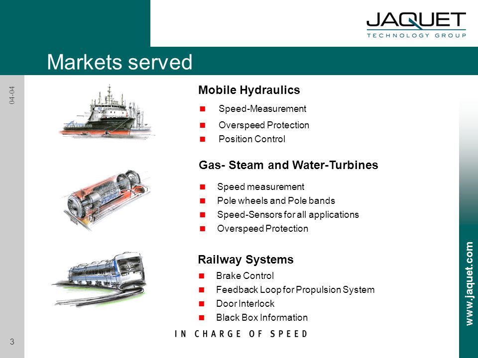 Markets served Mobile Hydraulics Gas- Steam and Water-Turbines