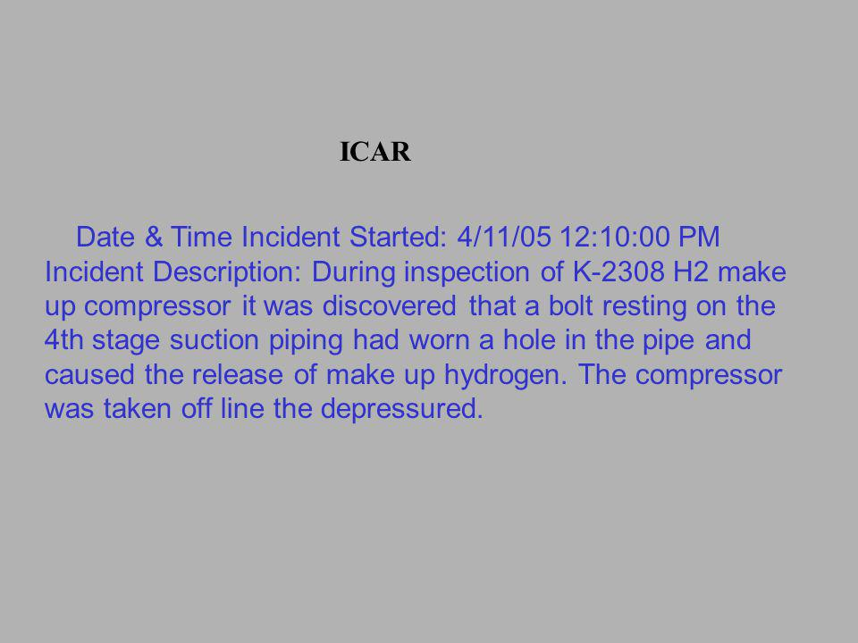 ICAR Date & Time Incident Started: 4/11/05 12:10:00 PM.