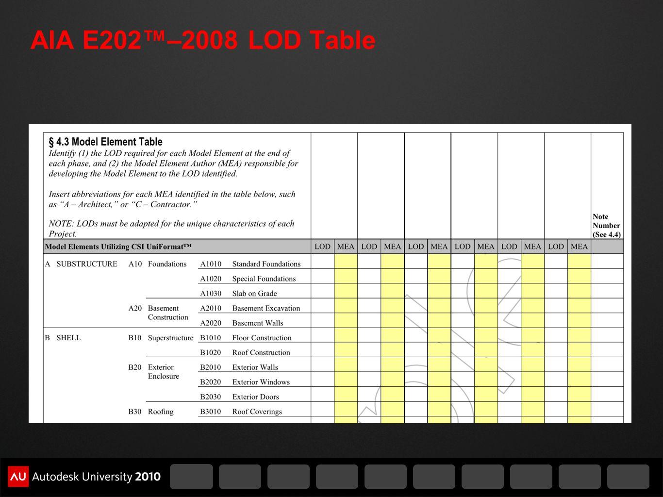 AIA E202™–2008 LOD Table