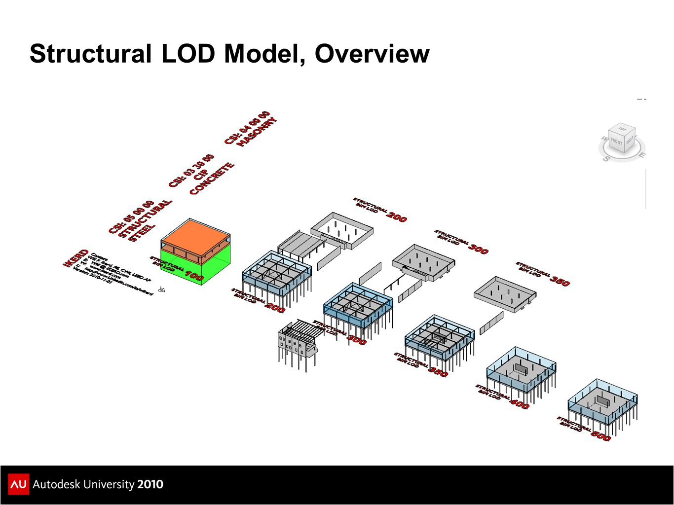 Structural LOD Model, Overview
