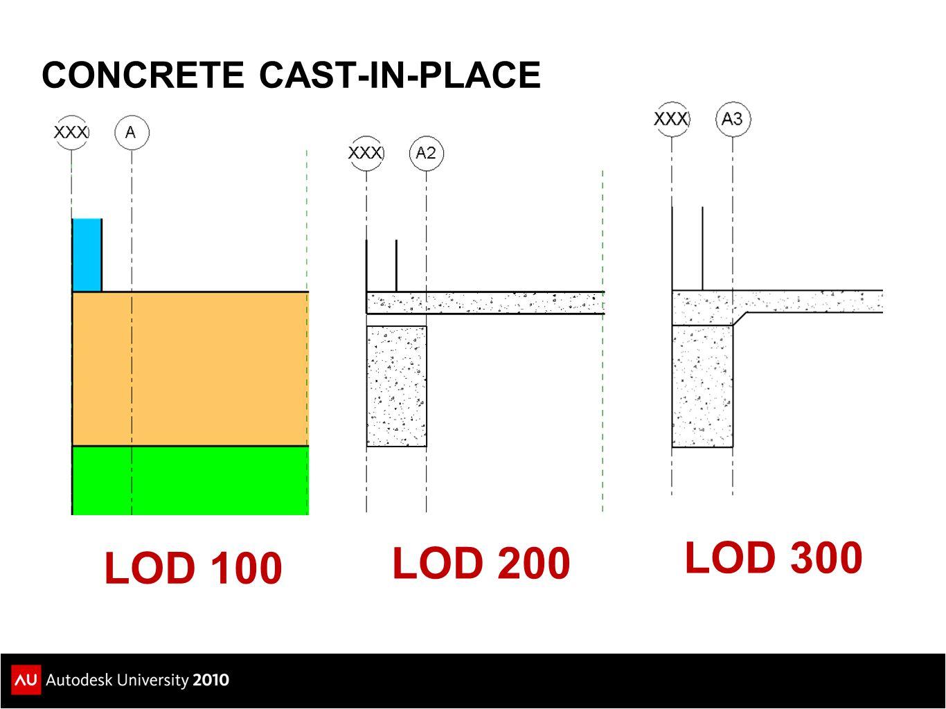 CONCRETE CAST-IN-PLACE