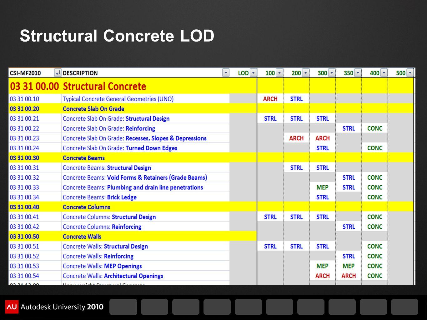 Structural Concrete LOD