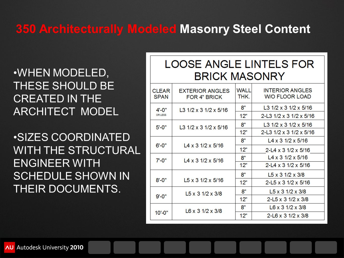 350 Architecturally Modeled Masonry Steel Content