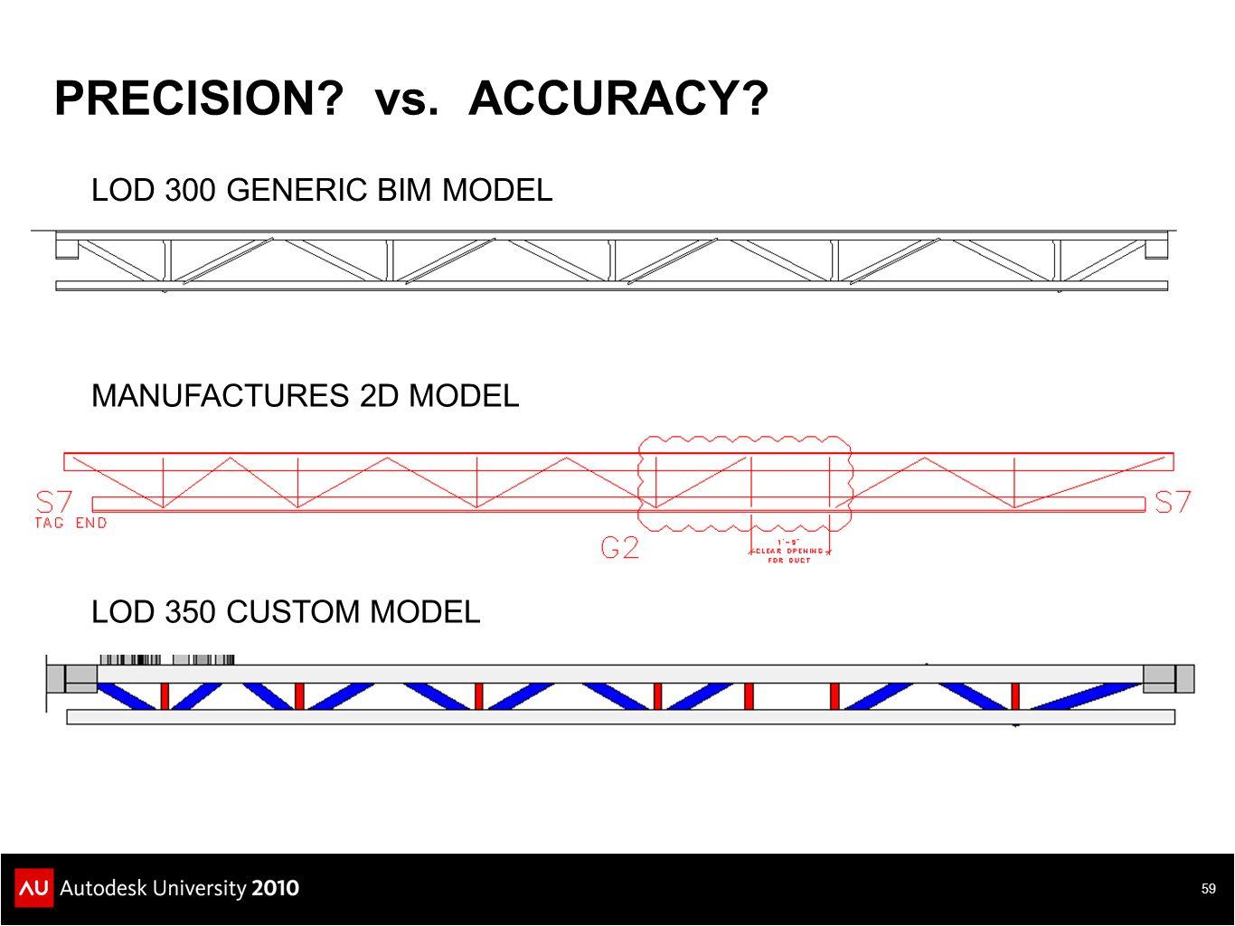 PRECISION vs. ACCURACY LOD 300 GENERIC BIM MODEL