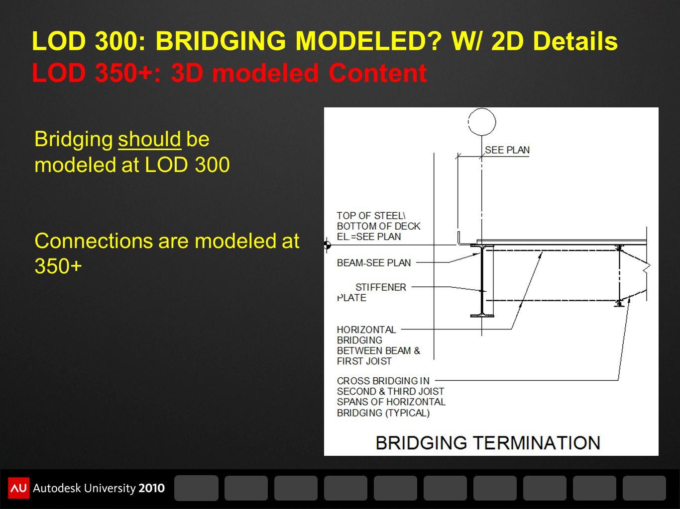 LOD 300: BRIDGING MODELED W/ 2D Details LOD 350+: 3D modeled Content