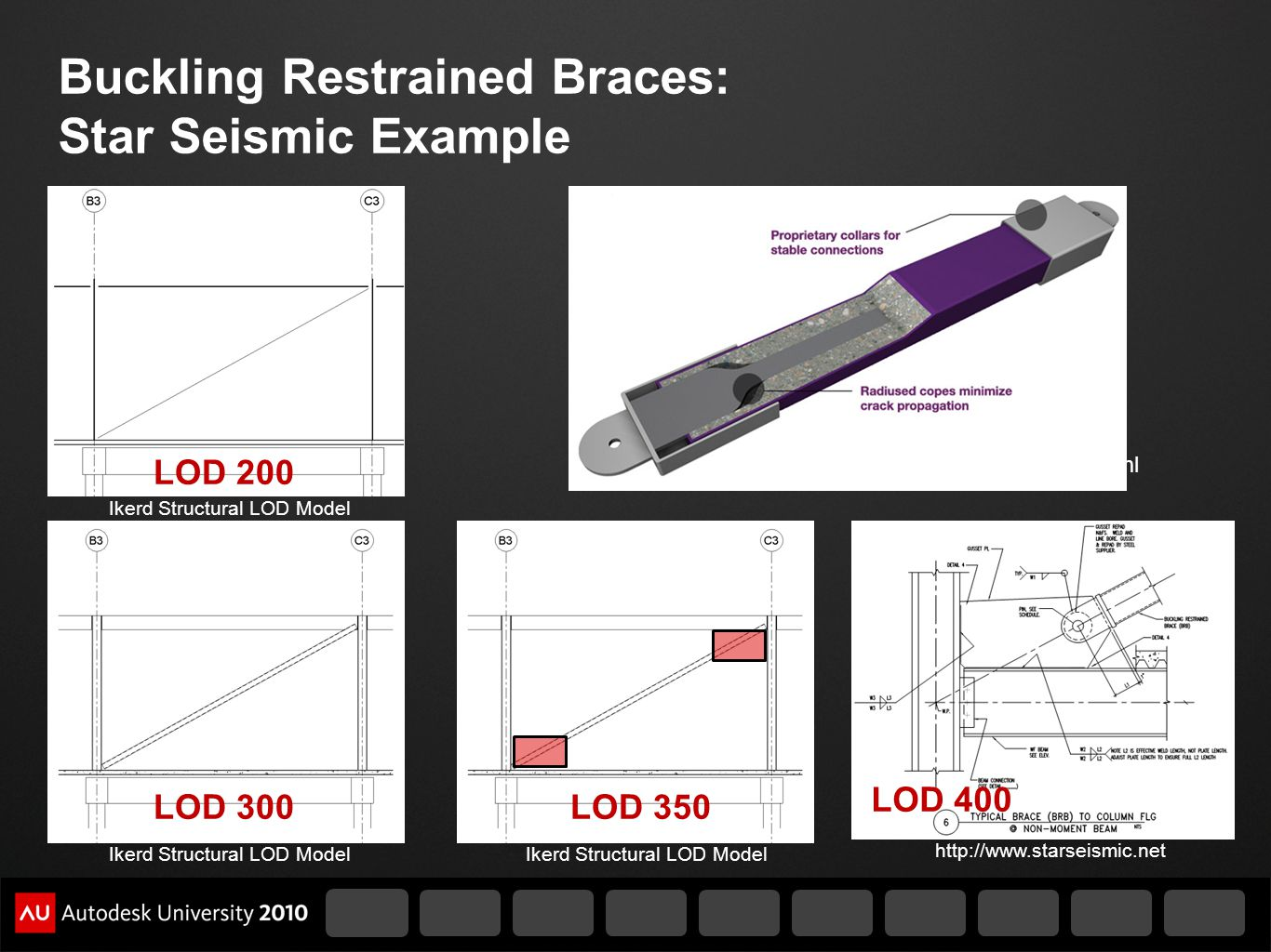 Buckling Restrained Braces: Star Seismic Example