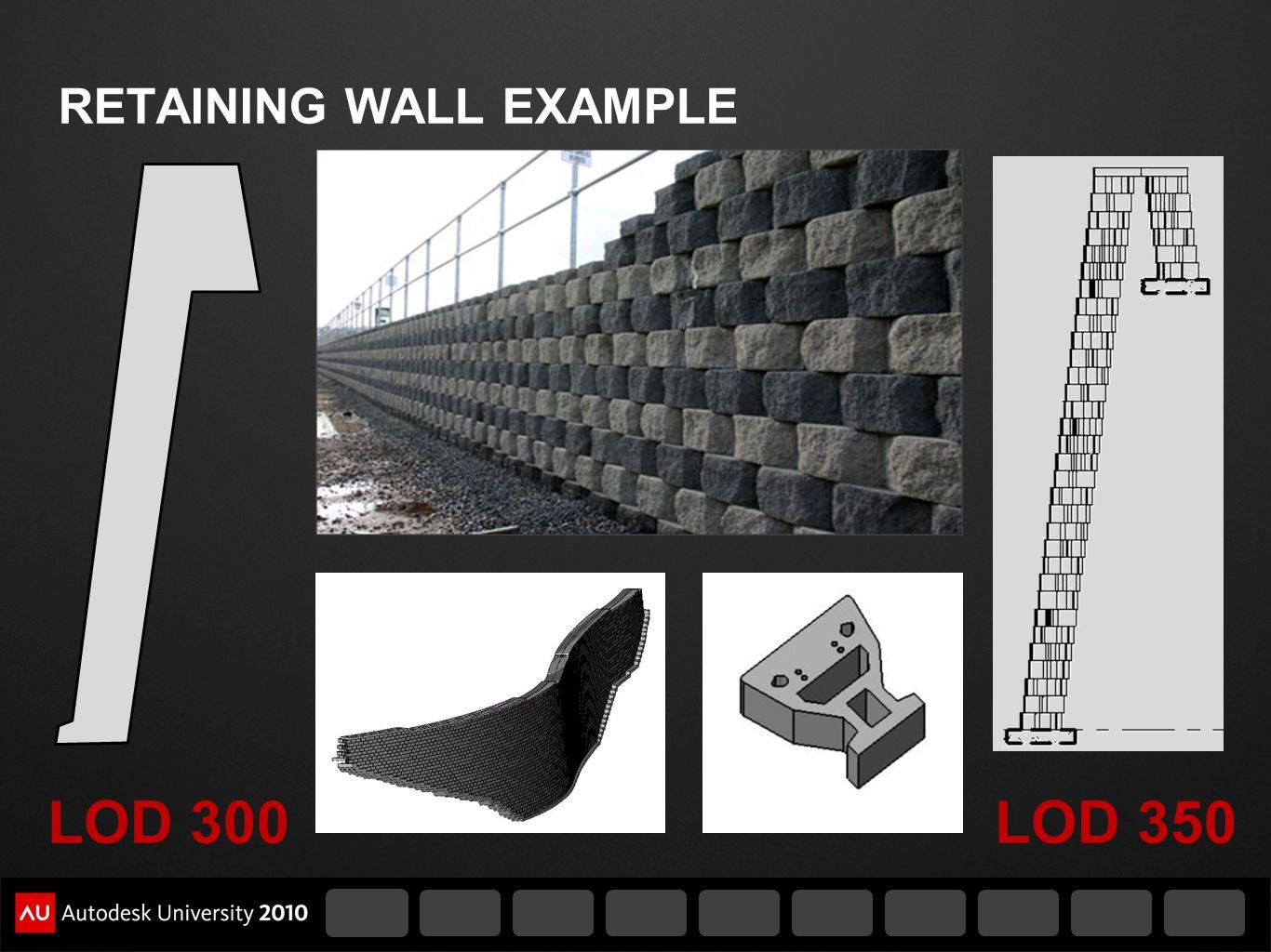 RETAINING WALL EXAMPLE