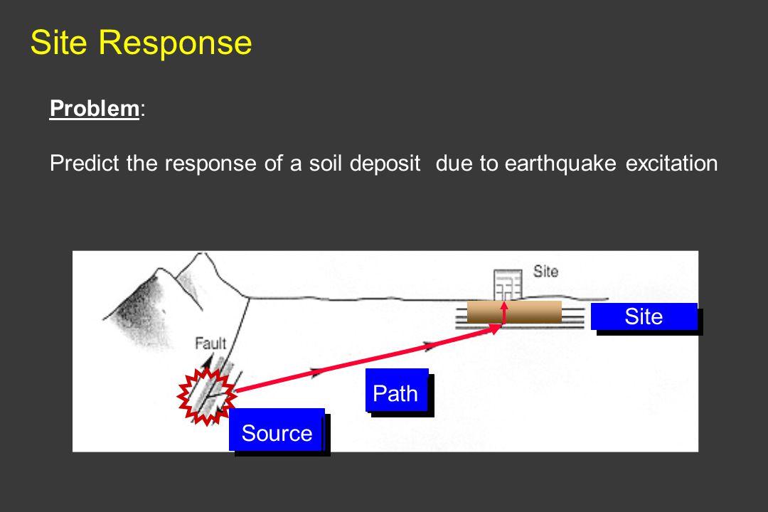 Site Response Problem: