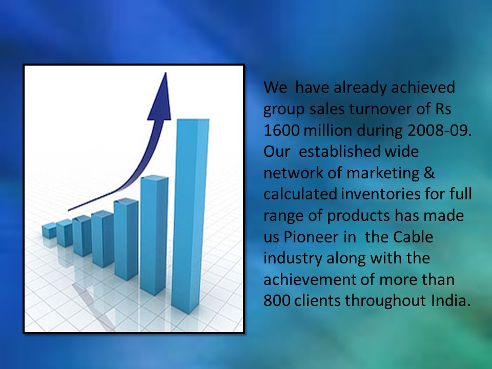 We have already achieved group sales turnover of Rs 1600 million during 2008-09.