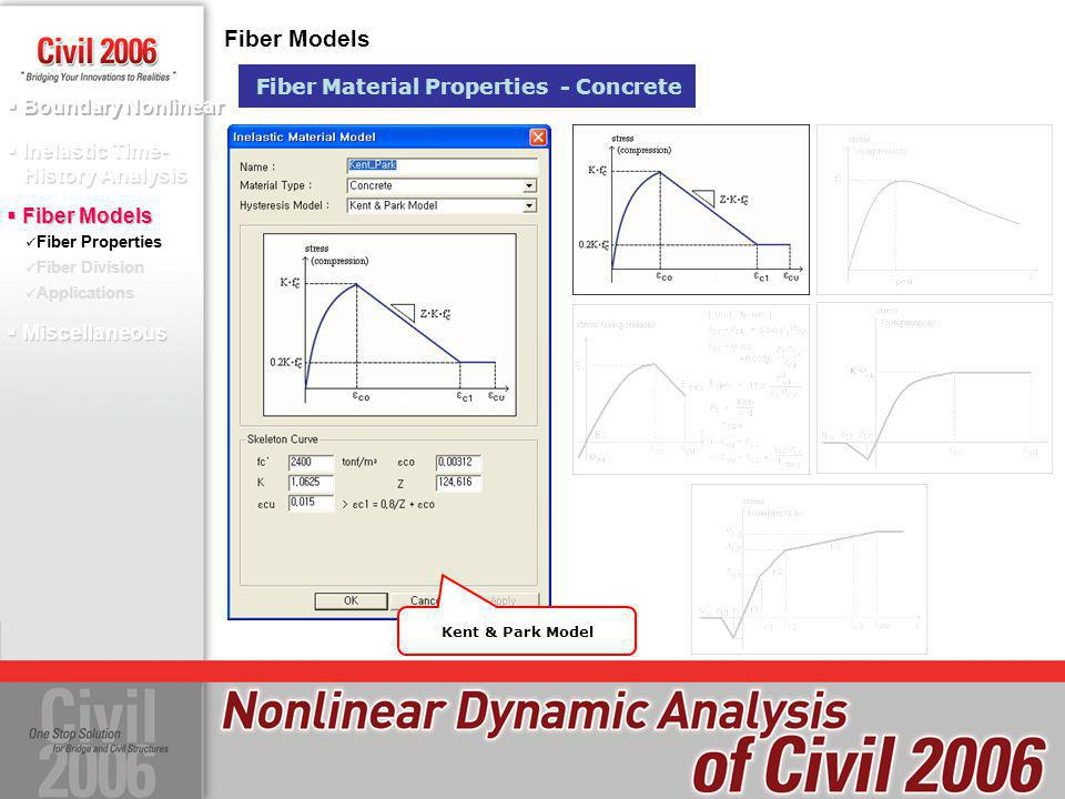Fiber Models Fiber Material Properties - Concrete Boundary Nonlinear
