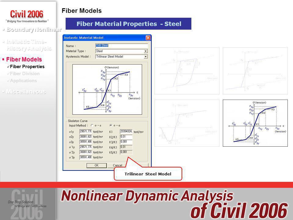 Fiber Models Fiber Material Properties - Steel Boundary Nonlinear