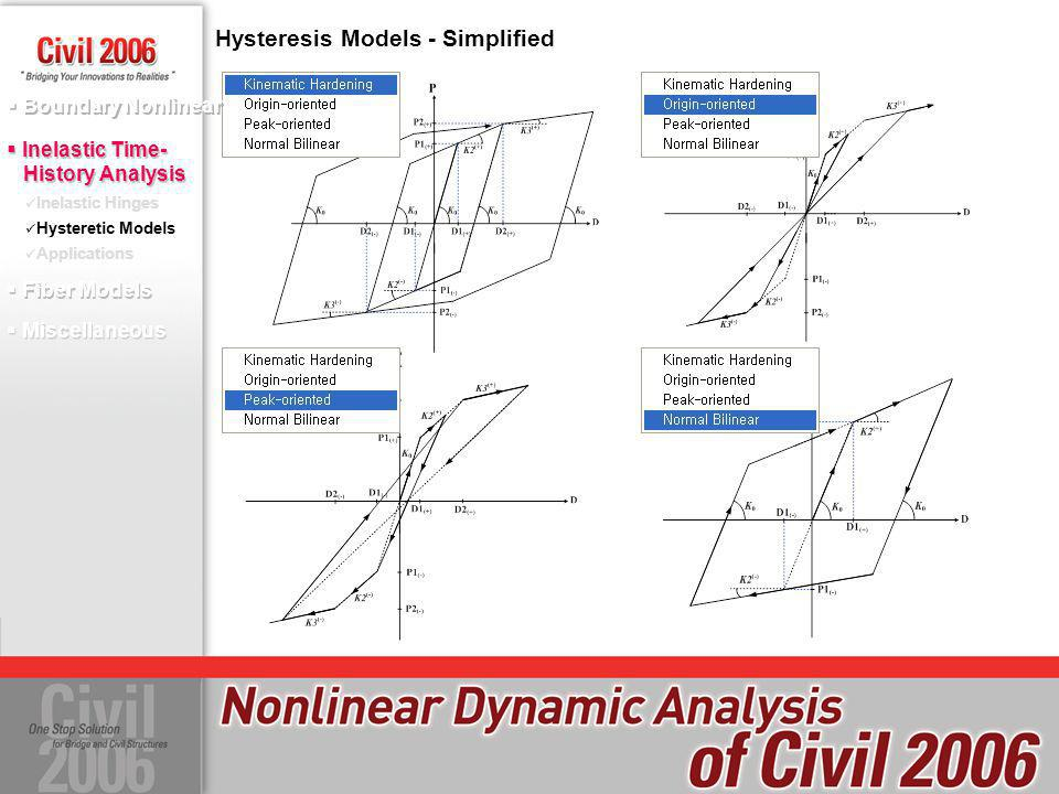 Hysteresis Models - Simplified