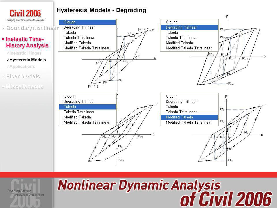 Hysteresis Models - Degrading