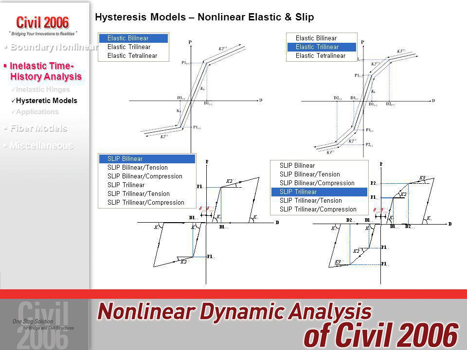 Hysteresis Models – Nonlinear Elastic & Slip