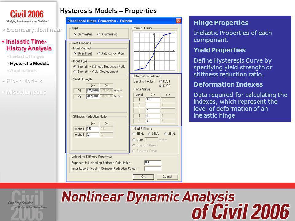 Hysteresis Models – Properties