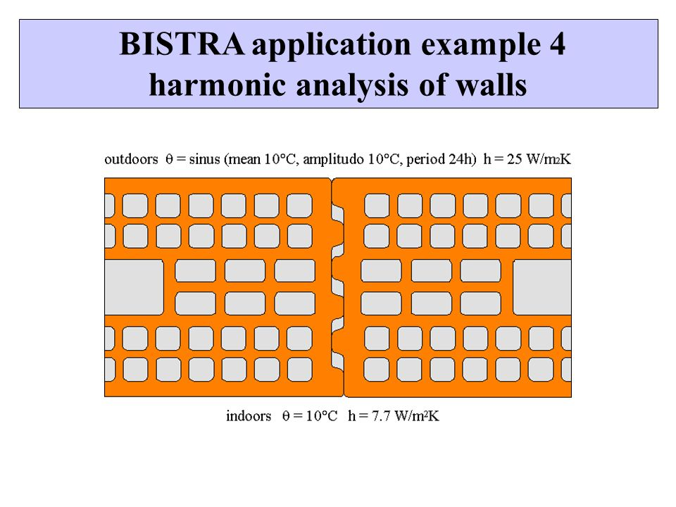 BISTRA application example 4 harmonic analysis of walls