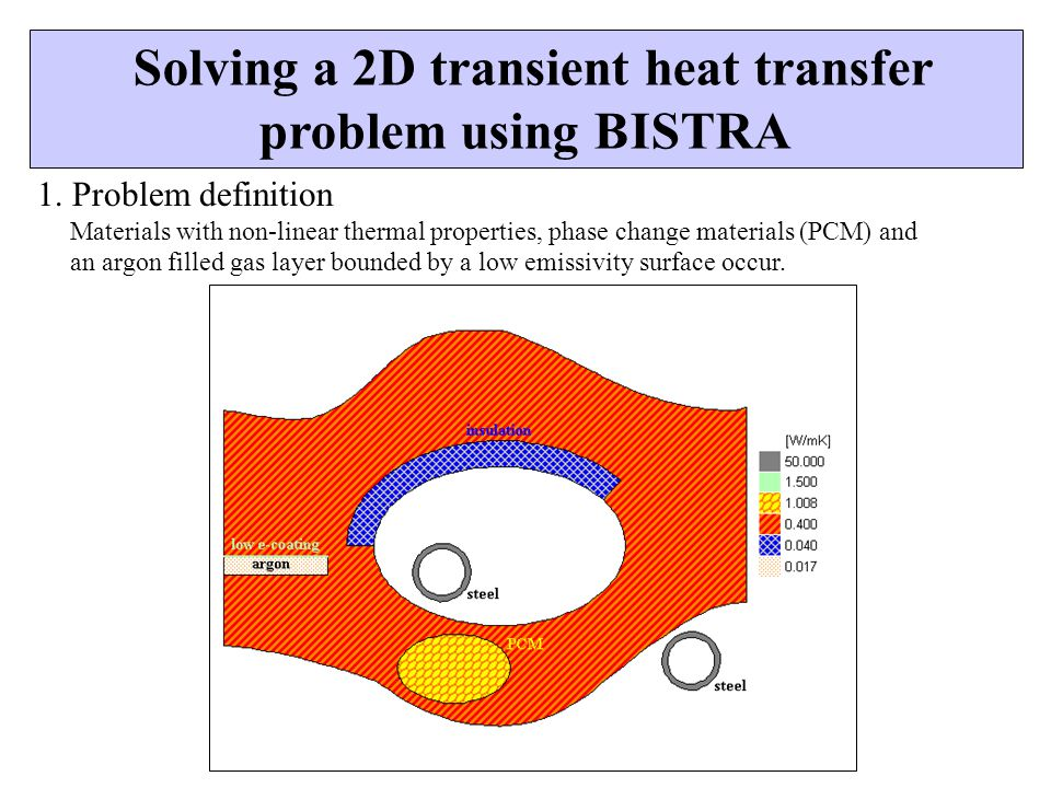 Solving a 2D transient heat transfer problem using BISTRA