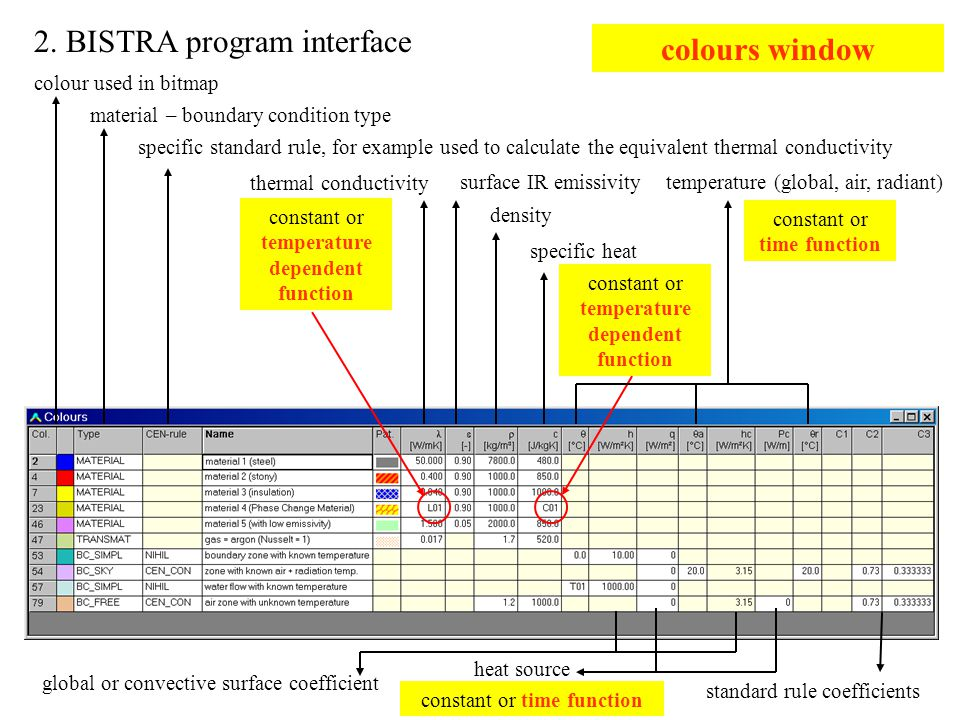 2. BISTRA program interface colours window