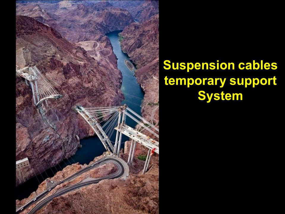 Suspension cables temporary support System
