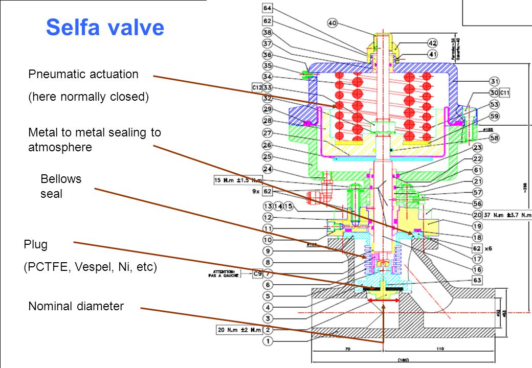 Selfa valve Pneumatic actuation (here normally closed)