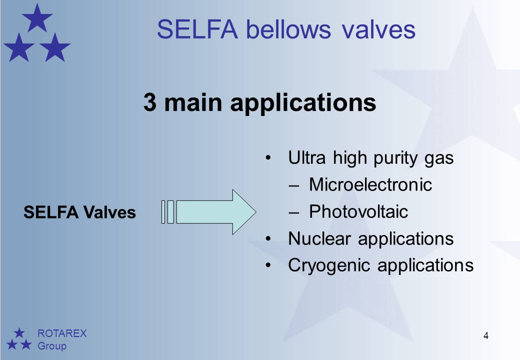 3 main applications Ultra high purity gas Microelectronic Photovoltaic