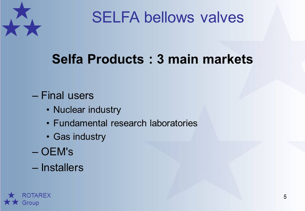 Selfa Products : 3 main markets