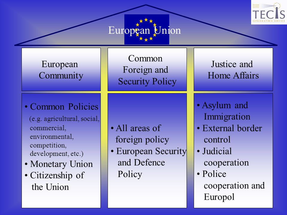 European Union European Community Common Foreign and Security Policy
