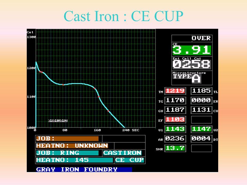 Cast Iron : CE CUP