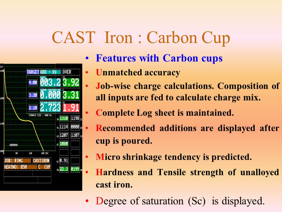 CAST Iron : Carbon Cup Features with Carbon cups