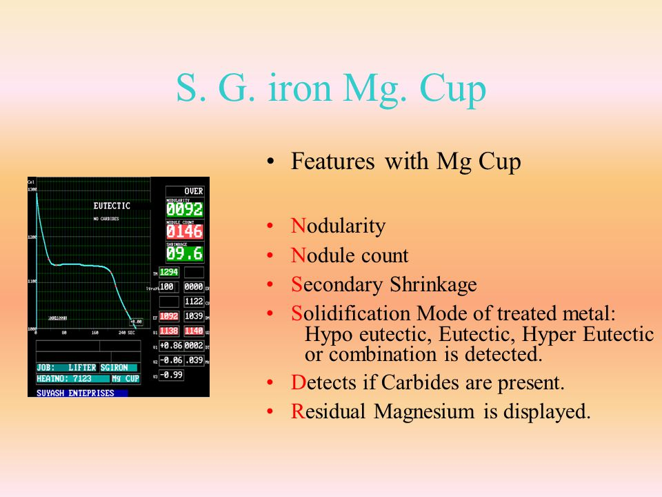 S. G. iron Mg. Cup Features with Mg Cup Nodularity Nodule count