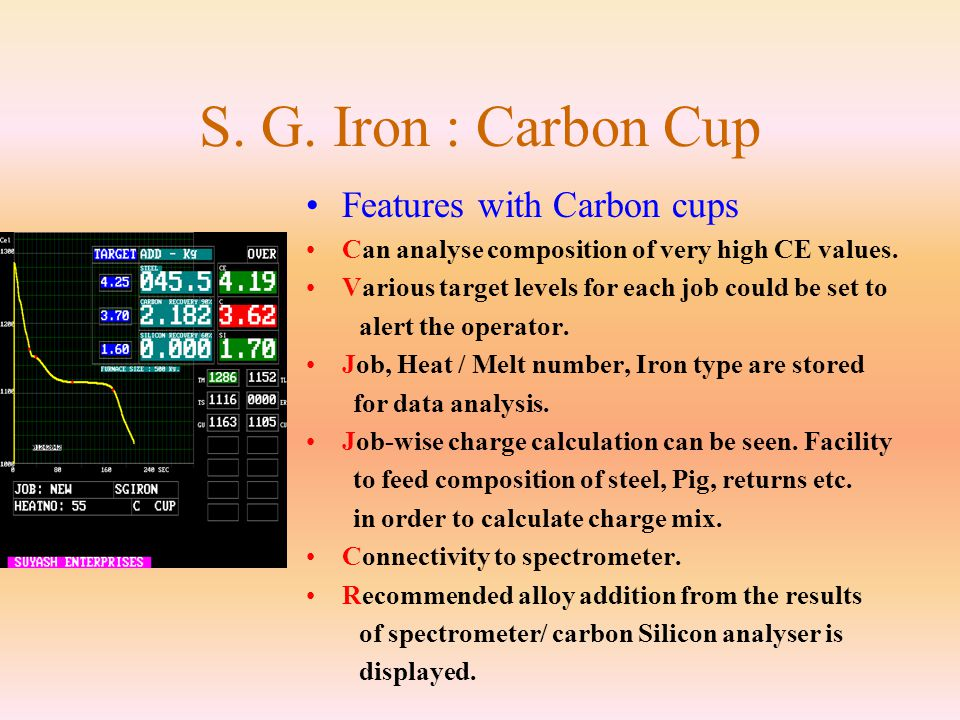 S. G. Iron : Carbon Cup Features with Carbon cups