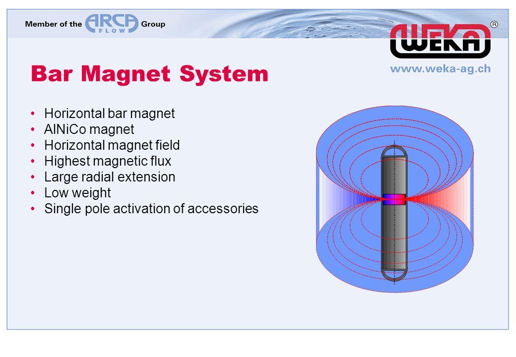 Bar Magnet System Horizontal bar magnet AlNiCo magnet