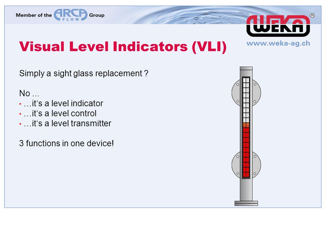 Visual Level Indicators (VLI)