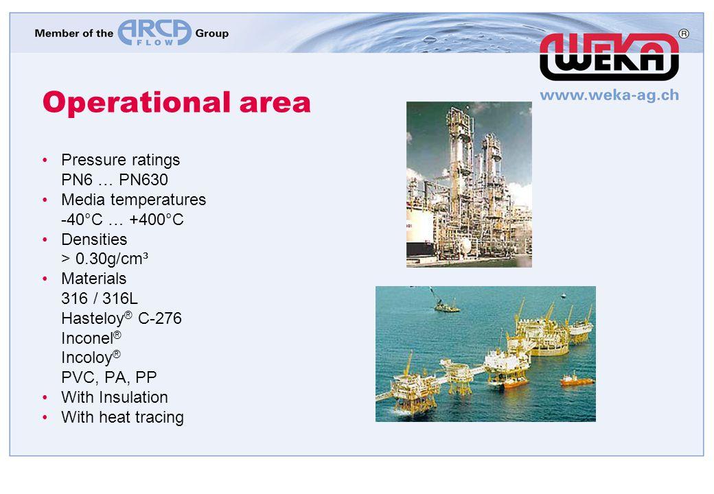 Operational area Pressure ratings PN6 … PN630 Media temperatures