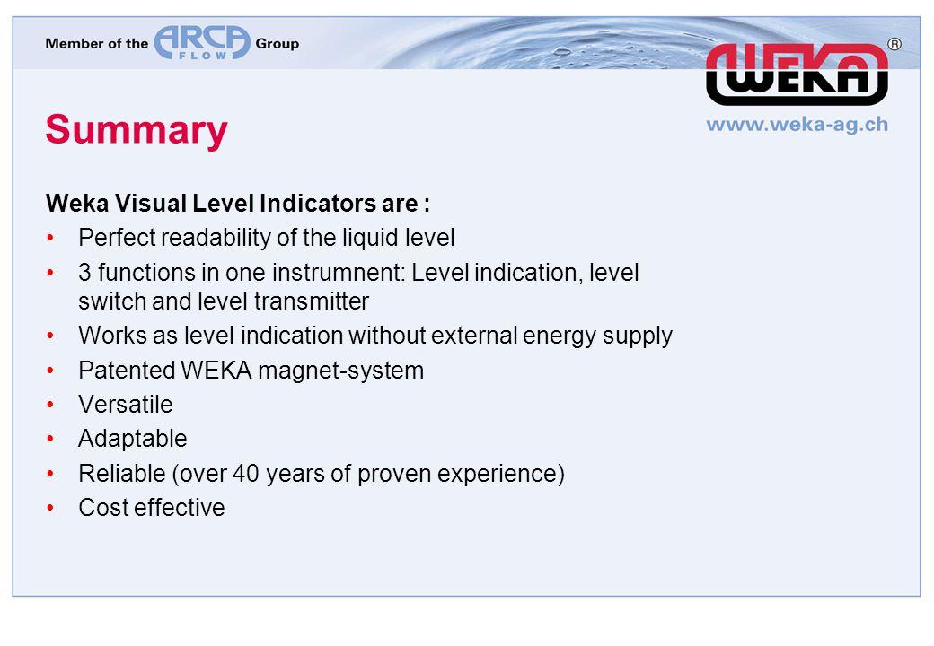 Summary Weka Visual Level Indicators are :