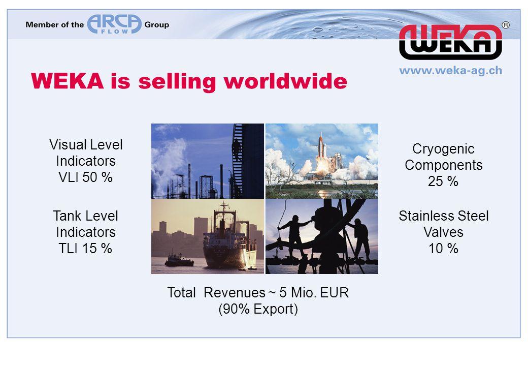 WEKA is selling worldwide