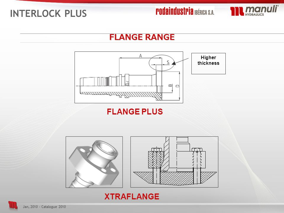 INTERLOCK PLUS FLANGE RANGE Higher thickness FLANGE PLUS XTRAFLANGE