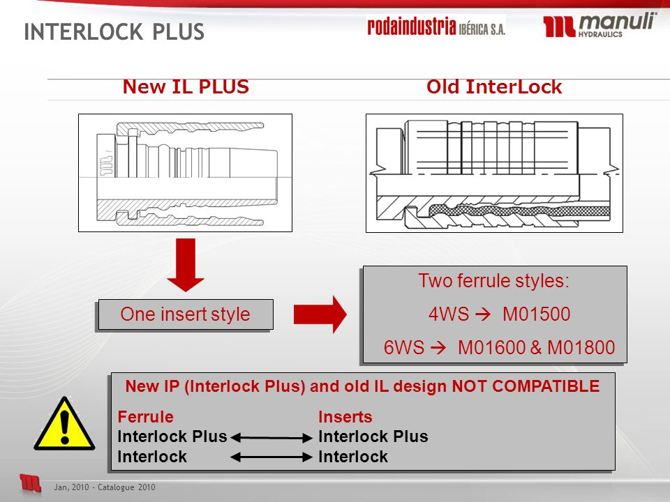 New IP (Interlock Plus) and old IL design NOT COMPATIBLE