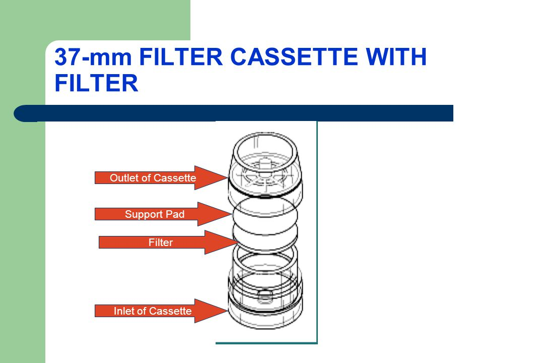 37-mm FILTER CASSETTE WITH FILTER
