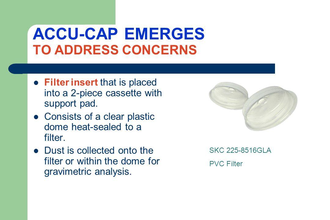 ACCU-CAP EMERGES TO ADDRESS CONCERNS