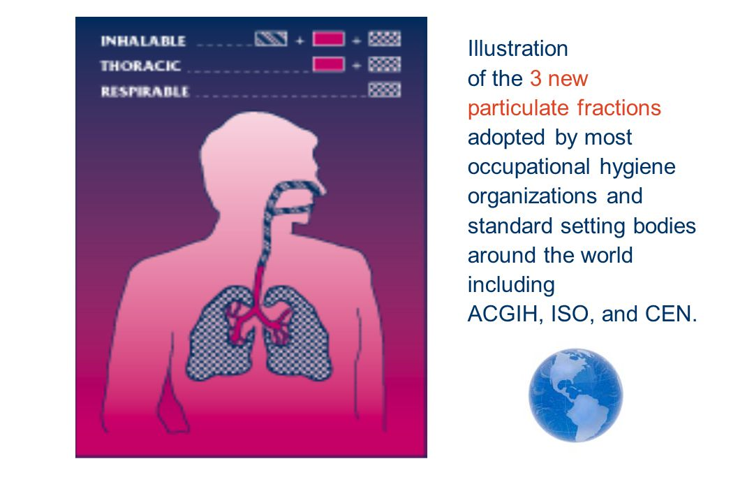 particulate fractions adopted by most occupational hygiene